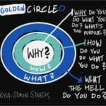 Blog   5 Stappen Om Jouw Coaching Business Te Onderscheiden   Equimindcoacing